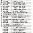 東京新聞こちら特捜部